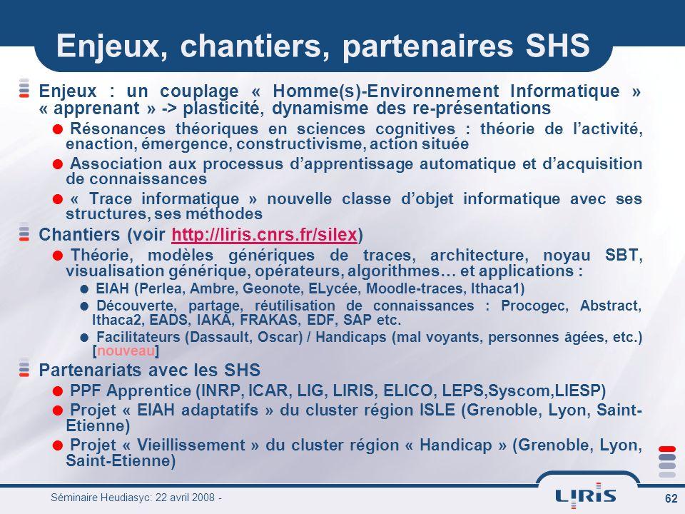 Séminaire Heudiasyc: 22 avril 2008 - 62 Enjeux, chantiers, partenaires SHS Enjeux : un couplage « Homme(s)-Environnement Informatique » « apprenant »
