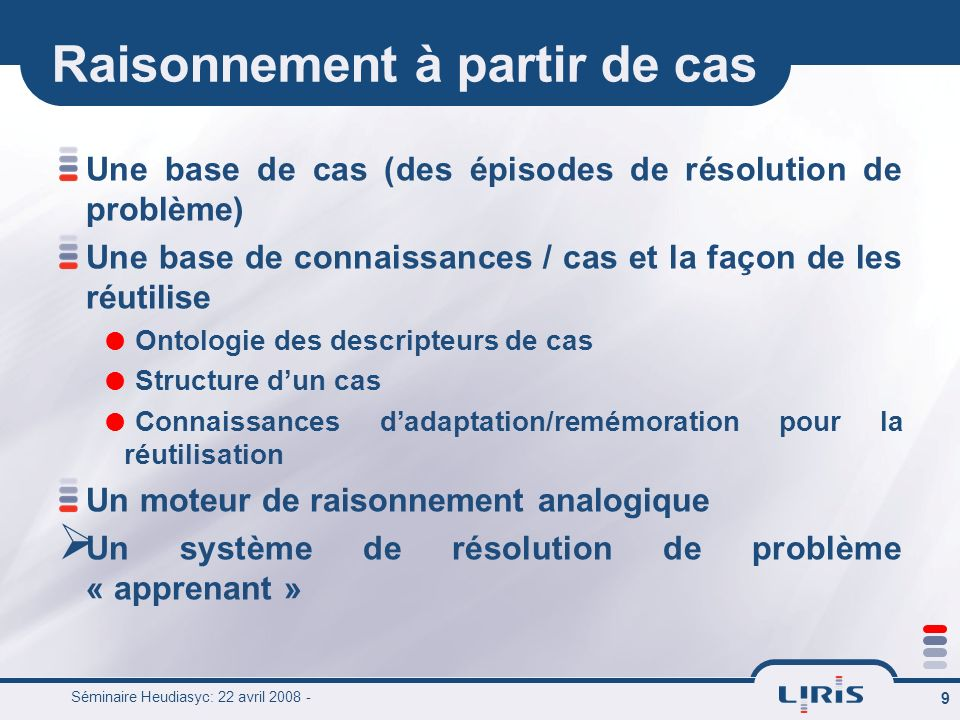 Séminaire Heudiasyc: 22 avril 2008 - 10 Limitations… Nécessité dune « cristallisation » de lexpérience en structures de cas Exploitation comme processus de remémoration, mais pas deffet de « mémoire » en tant que processus.