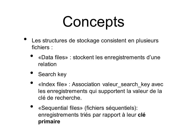 Concepts Les structures de stockage consistent en plusieurs fichiers : «Data files» : stockent les enregistrements dune relation Search key «Index file» : Association valeur_search_key avec les enregistrements qui supportent la valeur de la clé de recherche.