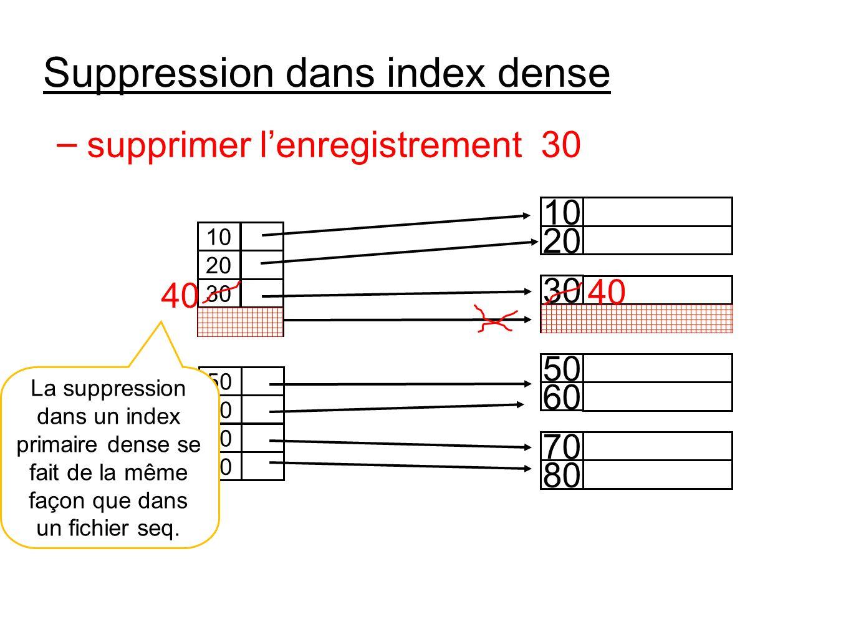 Suppression dans index dense 20 10 40 30 60 50 80 70 10 20 30 40 50 60 70 80 – supprimer lenregistrement 30 40 La suppression dans un index primaire dense se fait de la même façon que dans un fichier seq.