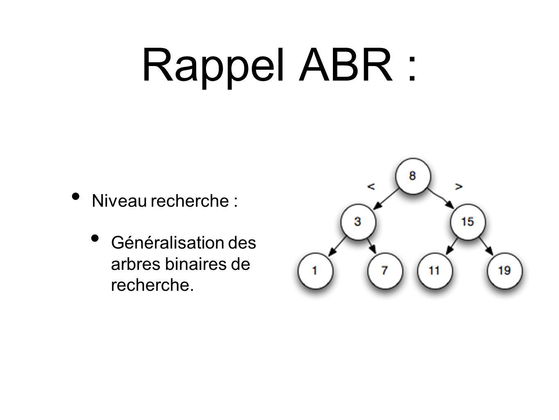 Rappel ABR : Niveau recherche : Généralisation des arbres binaires de recherche.