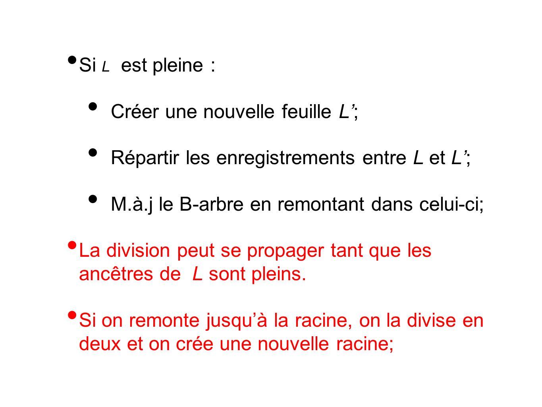 Si L est pleine : Créer une nouvelle feuille L; Répartir les enregistrements entre L et L; M.à.j le B-arbre en remontant dans celui-ci; La division peut se propager tant que les ancêtres de L sont pleins.