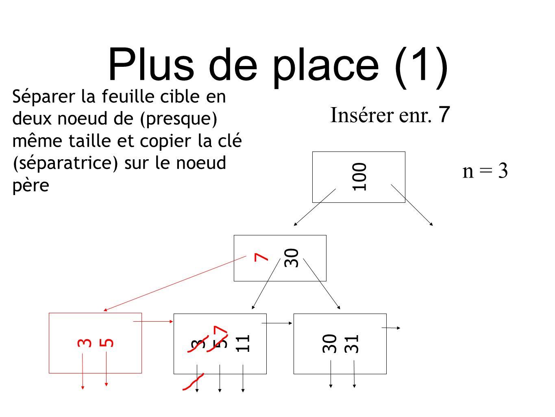 Plus de place (1) Séparer la feuille cible en deux noeud de (presque) même taille et copier la clé (séparatrice) sur le noeud père 3 5 11 30 3130 100 3535 7 7 n = 3 Insérer enr.