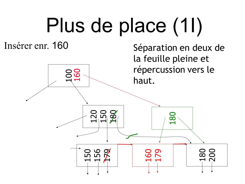Plus de place (1I) Séparation en deux de la feuille pleine et répercussion vers le haut.