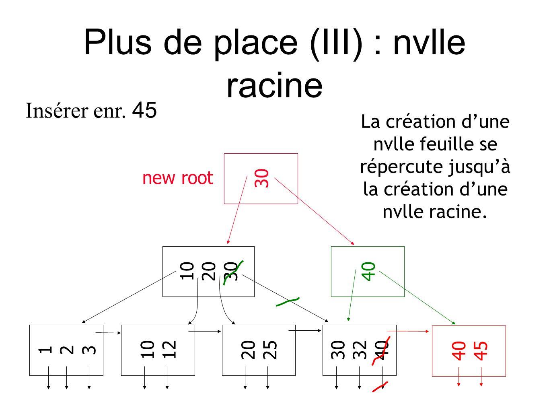 Plus de place (III) : nvlle racine La création dune nvlle feuille se répercute jusquà la création dune nvlle racine.