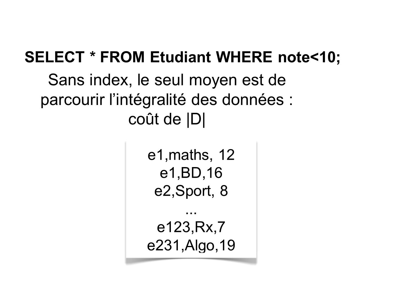 SELECT * FROM Etudiant WHERE note<10; e1,maths, 12 e1,BD,16 e2,Sport, 8...