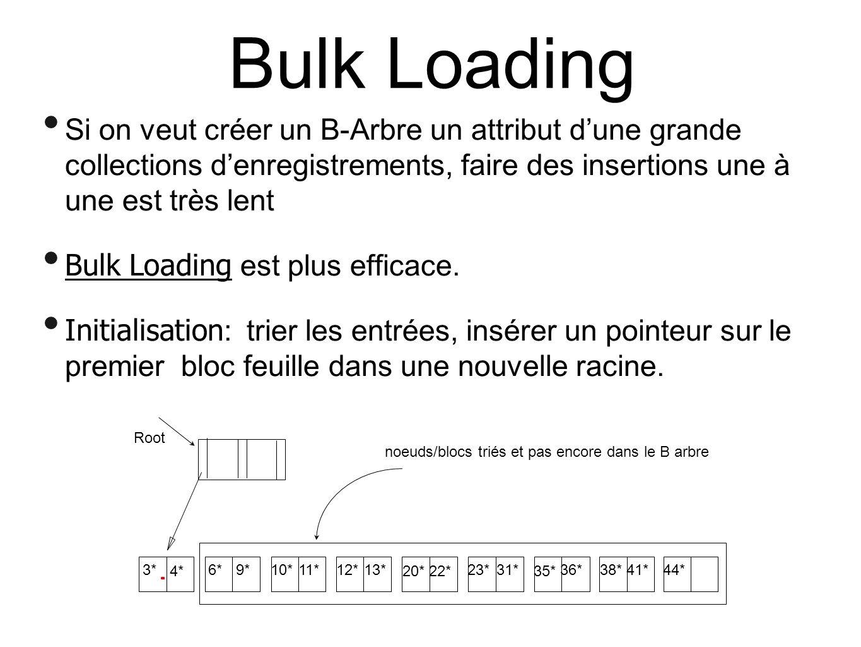 Bulk Loading Si on veut créer un B-Arbre un attribut dune grande collections denregistrements, faire des insertions une à une est très lent Bulk Loading est plus efficace.