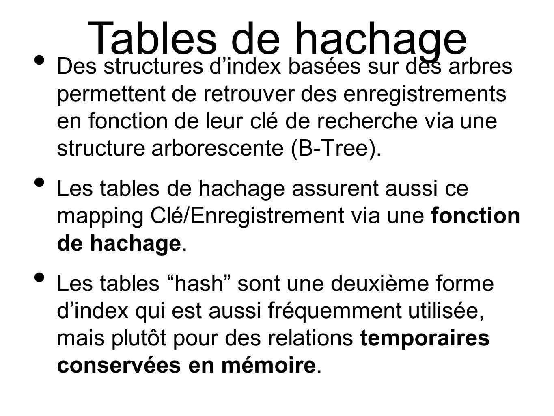 Des structures dindex basées sur des arbres permettent de retrouver des enregistrements en fonction de leur clé de recherche via une structure arborescente (B-Tree).