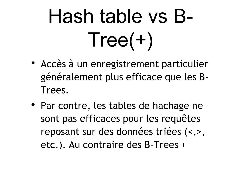 Hash table vs B- Tree(+) Accès à un enregistrement particulier généralement plus efficace que les B- Trees.