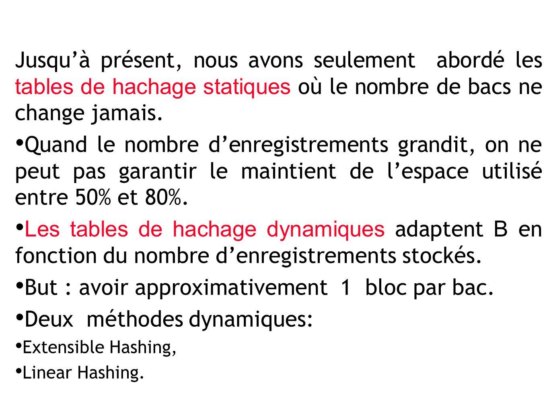 Jusquà présent, nous avons seulement abordé les tables de hachage statiques où le nombre de bacs ne change jamais.