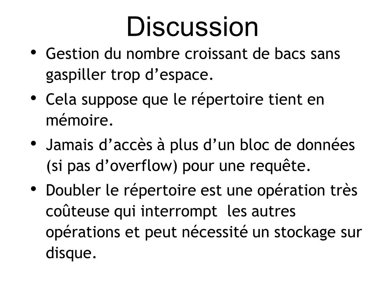 Discussion Gestion du nombre croissant de bacs sans gaspiller trop despace.