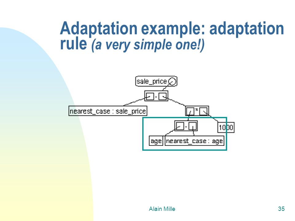 Alain Mille35 Adaptation example: adaptation rule (a very simple one!)