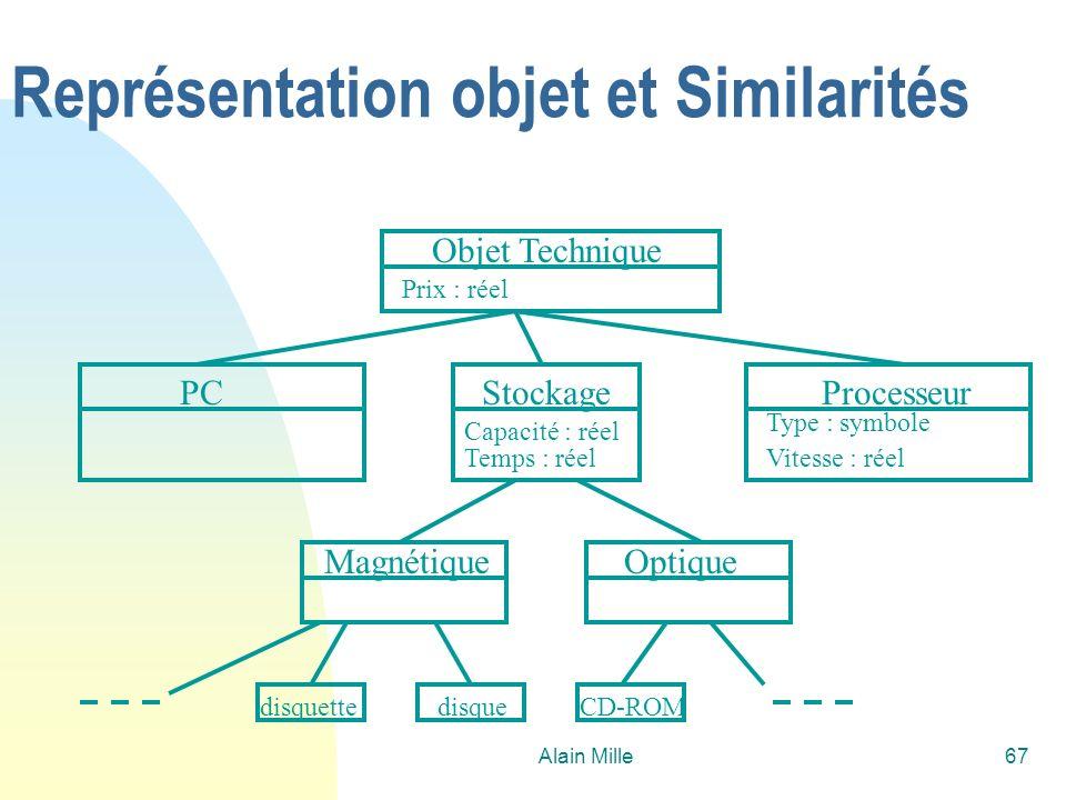 Alain Mille67 Représentation objet et Similarités Objet Technique PCStockageProcesseur MagnétiqueOptique disquettedisqueCD-ROM Prix : réel Capacité :