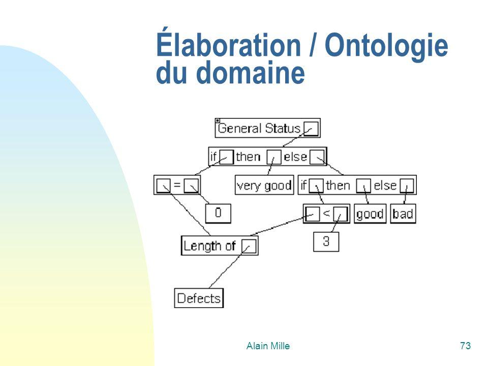 Alain Mille73 Élaboration / Ontologie du domaine