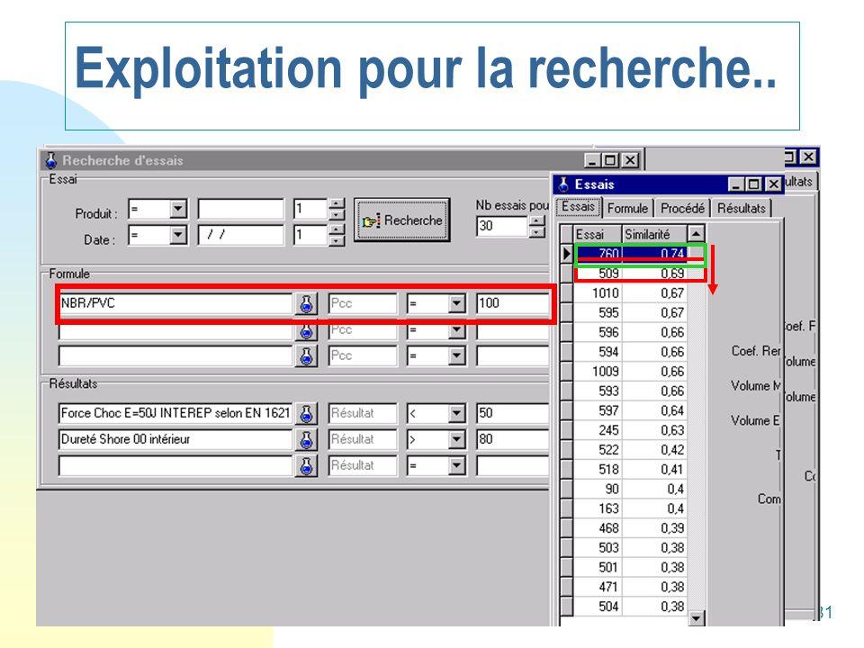 Alain Mille82 Mesure de similarité n Se rappeler quelle doit être représentative de ladaptabilité .