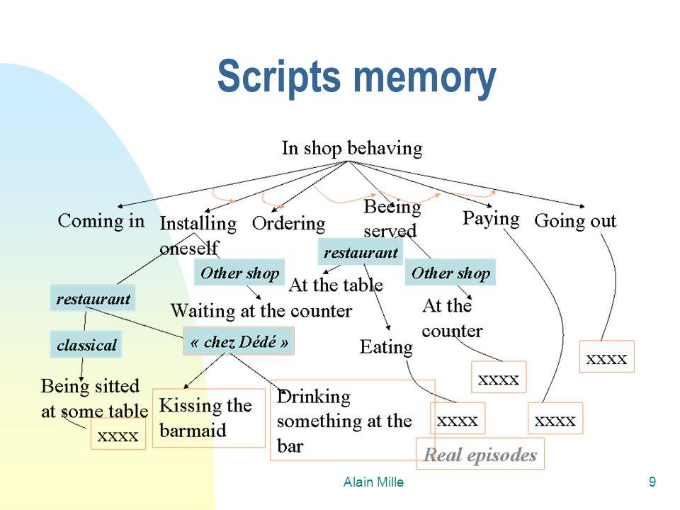 Alain Mille9 Scripts memory