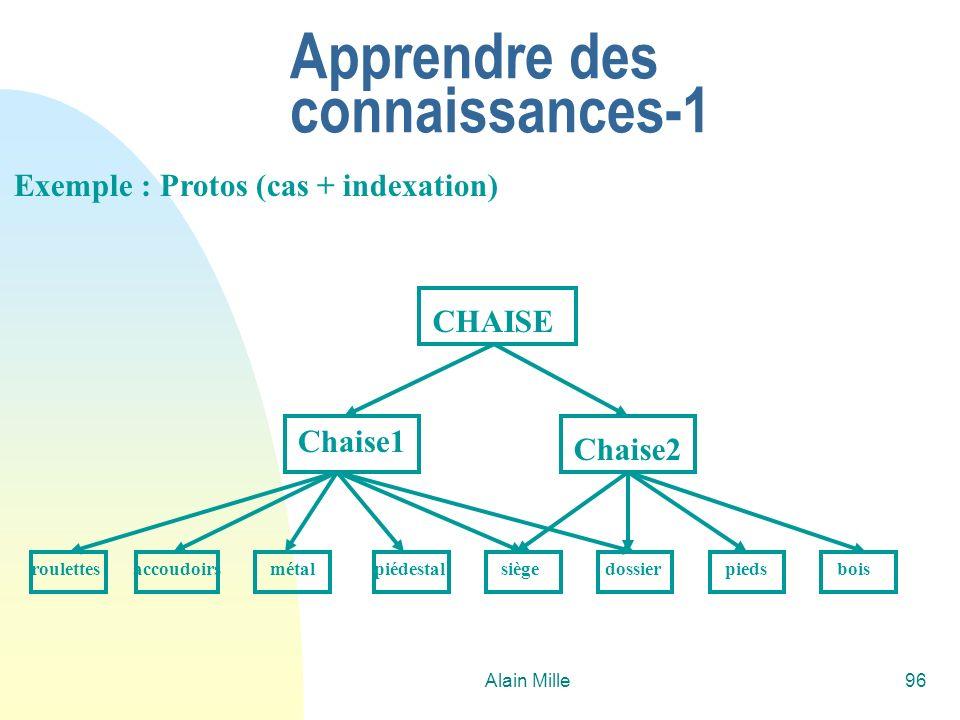 Alain Mille97 Apprendre des connaissances-2 Exemple : Protos (cas + indexation) CHAISE Chaise1Chaise2 Prototype fortPrototype faible Différence : accoudoirs, piédestal Différence : pieds accoudoirspiédestalsiègedossierpieds