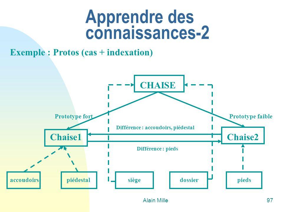 Alain Mille97 Apprendre des connaissances-2 Exemple : Protos (cas + indexation) CHAISE Chaise1Chaise2 Prototype fortPrototype faible Différence : acco
