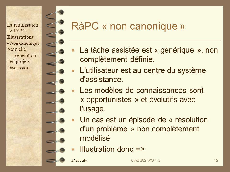 21st JulyCost 282 WG 1-212 RàPC « non canonique » La tâche assistée est « générique », non complètement définie. L'utilisateur est au centre du systèm