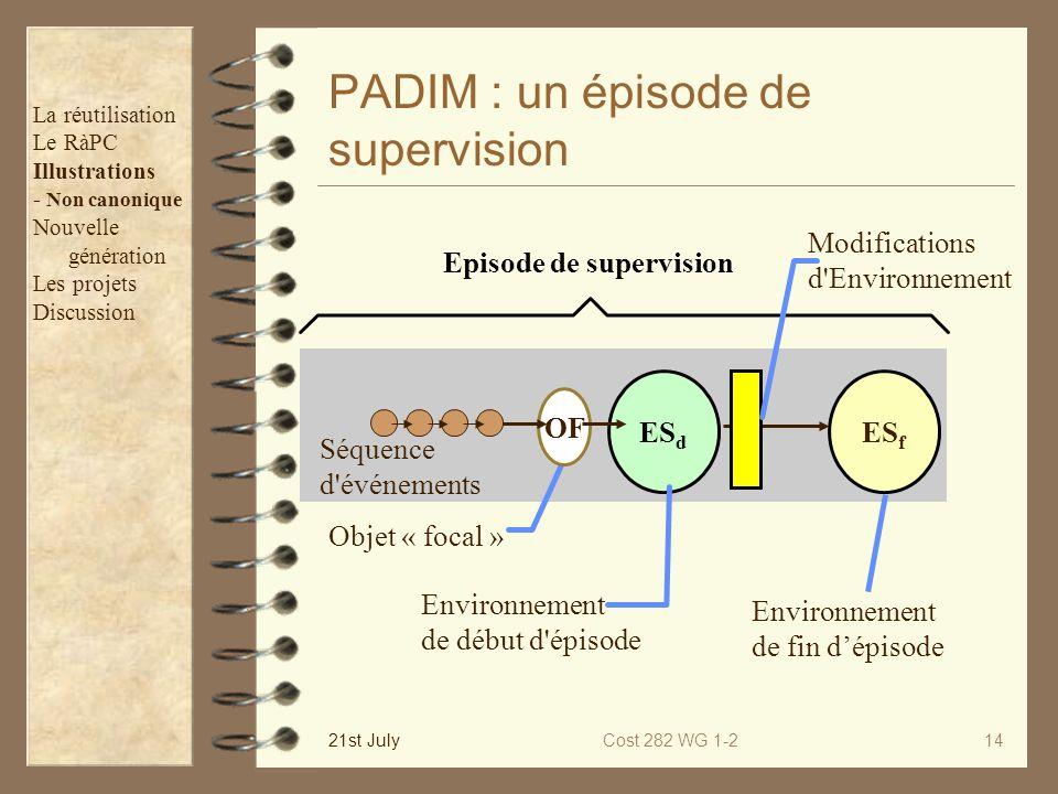21st JulyCost 282 WG 1-214 PADIM : un épisode de supervision Episode de supervision ES f Environnement de fin dépisode Modifications d'Environnement S
