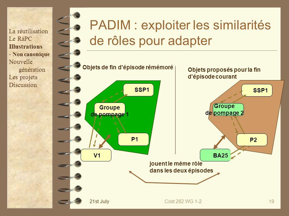 21st JulyCost 282 WG 1-219 PADIM : exploiter les similarités de rôles pour adapter SSP1 P2 Groupe de pompage 2 BA25 SSP1 P1 Groupe de pompage 1 V1 jou