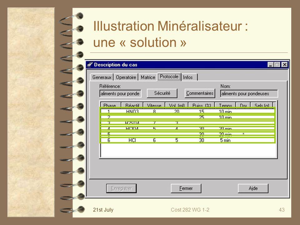 21st JulyCost 282 WG 1-243 Illustration Minéralisateur : une « solution »