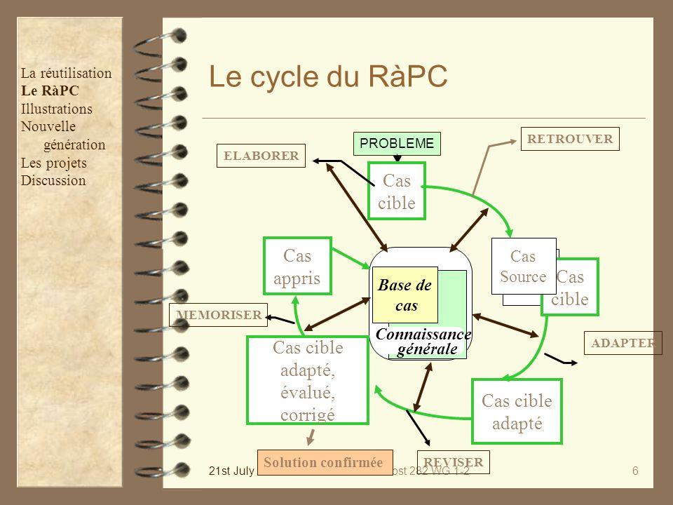 21st JulyCost 282 WG 1-26 Le cycle du RàPC PROBLEME Base de cas Connaissance générale Cas cible ELABORER Cas appris MEMORISER Cas cible adapté ADAPTER