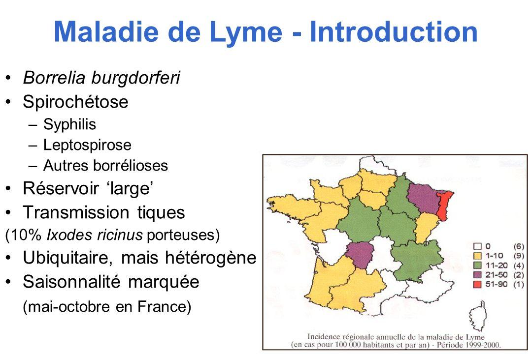 2 Maladie de Lyme - Introduction Borrelia burgdorferi Spirochétose –Syphilis –Leptospirose –Autres borrélioses Réservoir large Transmission tiques (10