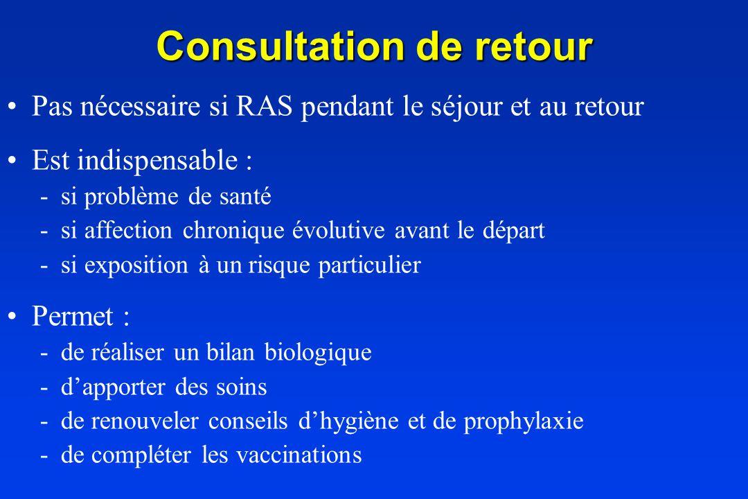 Consultation de retour Pas nécessaire si RAS pendant le séjour et au retour Est indispensable : -si problème de santé -si affection chronique évolutiv