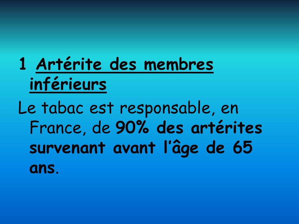 1 Artérite des membres inférieurs Le tabac est responsable, en France, de 90% des artérites survenant avant lâge de 65 ans.