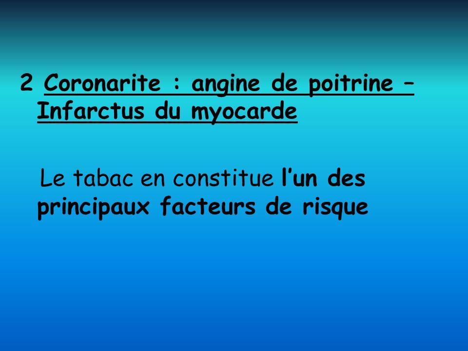 2 Coronarite : angine de poitrine – Infarctus du myocarde Le tabac en constitue lun des principaux facteurs de risque