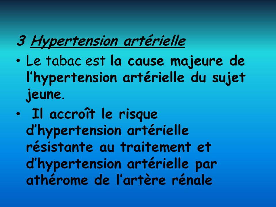 3 Hypertension artérielle Le tabac est la cause majeure de lhypertension artérielle du sujet jeune. Il accroît le risque dhypertension artérielle rési