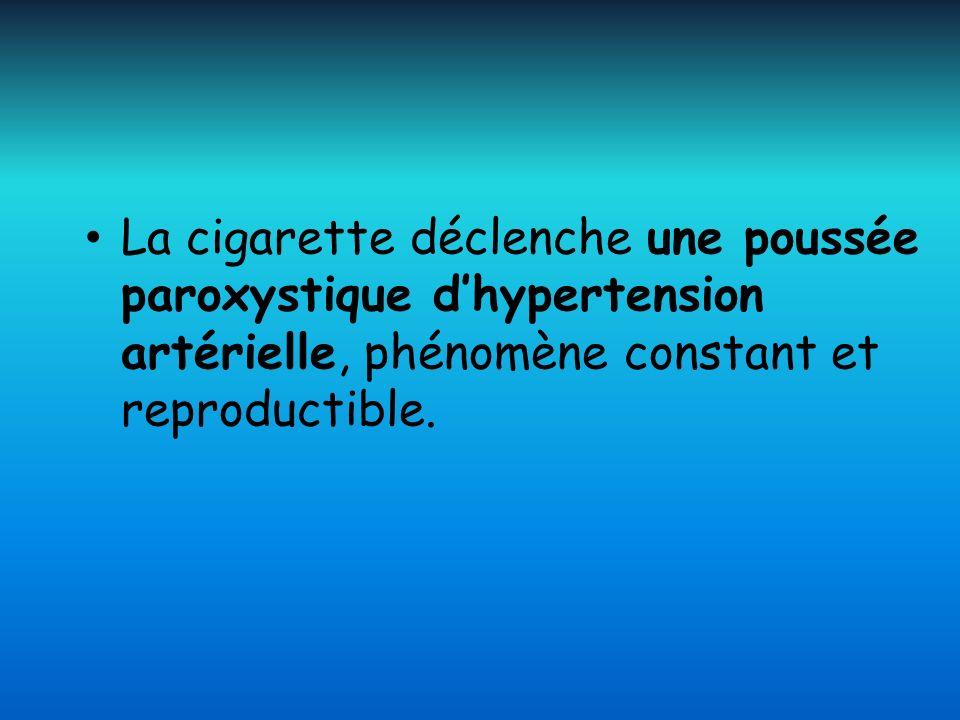 La cigarette déclenche une poussée paroxystique dhypertension artérielle, phénomène constant et reproductible.