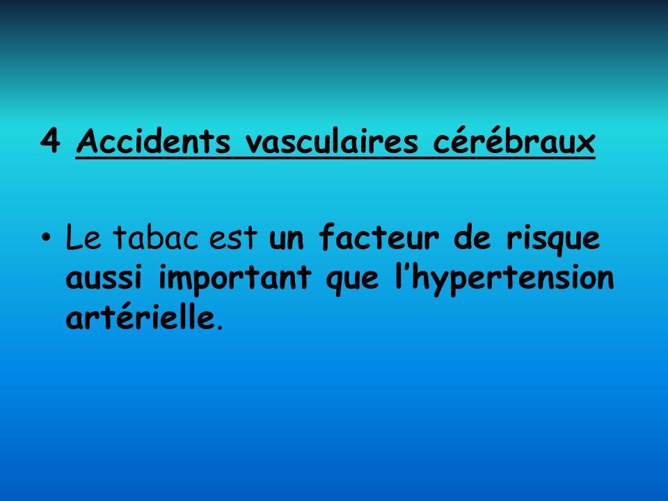 4 Accidents vasculaires cérébraux Le tabac est un facteur de risque aussi important que lhypertension artérielle.