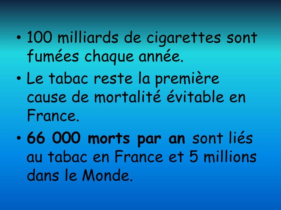 100 milliards de cigarettes sont fumées chaque année. Le tabac reste la première cause de mortalité évitable en France. 66 000 morts par an sont liés