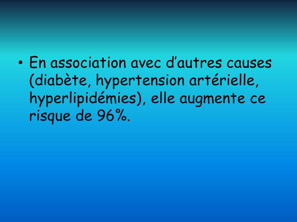 En association avec dautres causes (diabète, hypertension artérielle, hyperlipidémies), elle augmente ce risque de 96%.