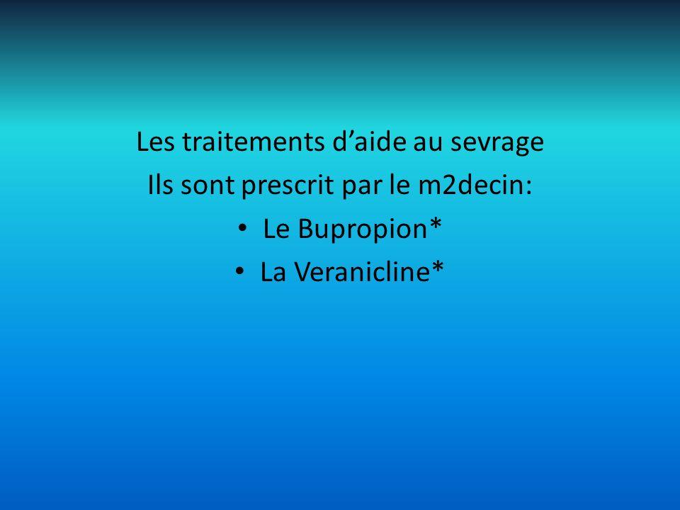 Les traitements daide au sevrage Ils sont prescrit par le m2decin: Le Bupropion* La Veranicline*