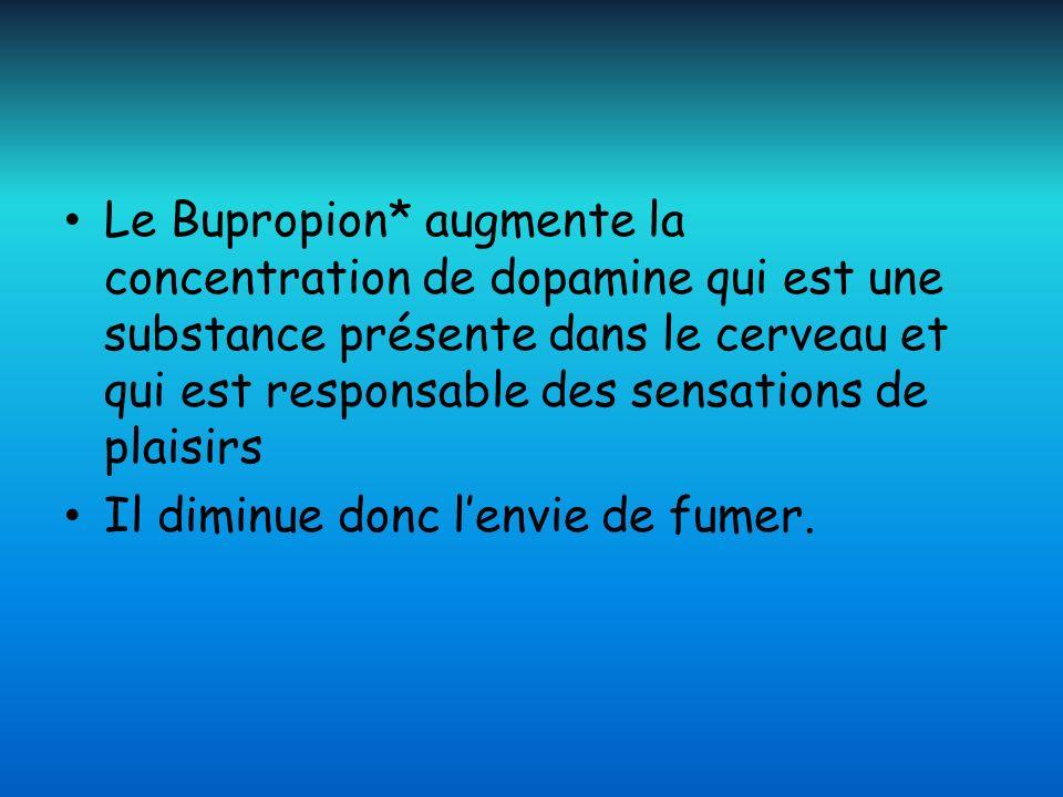 Le Bupropion* augmente la concentration de dopamine qui est une substance présente dans le cerveau et qui est responsable des sensations de plaisirs I