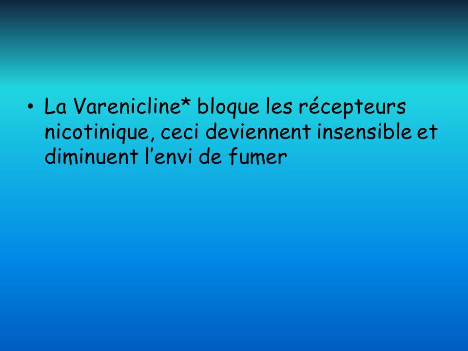 La Varenicline* bloque les récepteurs nicotinique, ceci deviennent insensible et diminuent lenvi de fumer