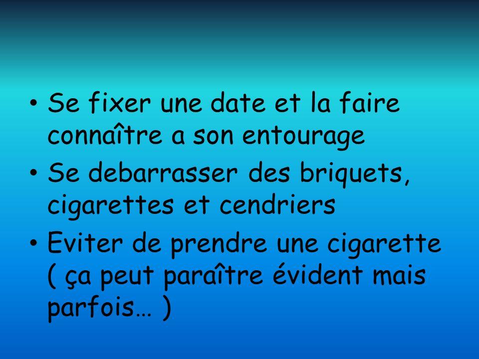 Se fixer une date et la faire connaître a son entourage Se debarrasser des briquets, cigarettes et cendriers Eviter de prendre une cigarette ( ça peut