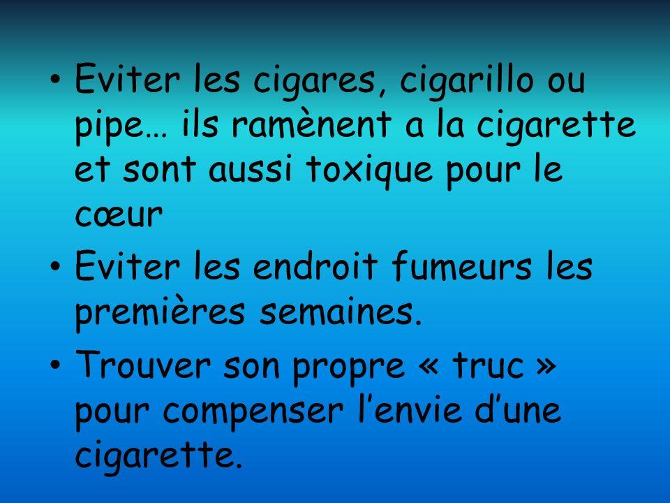 Eviter les cigares, cigarillo ou pipe… ils ramènent a la cigarette et sont aussi toxique pour le cœur Eviter les endroit fumeurs les premières semaine