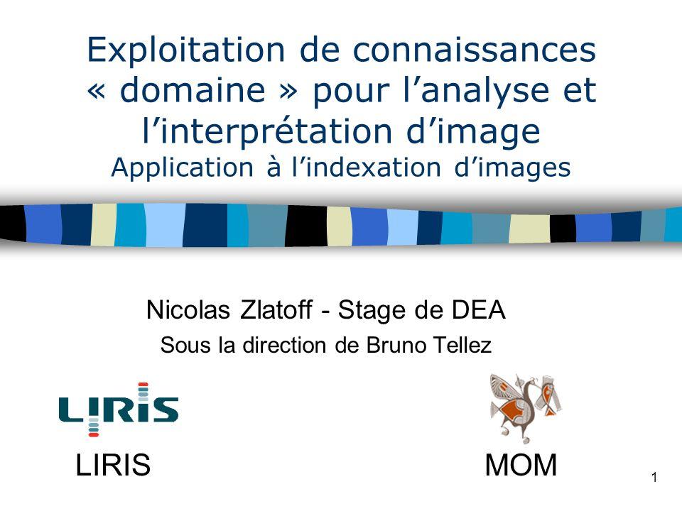 1 Exploitation de connaissances « domaine » pour lanalyse et linterprétation dimage Application à lindexation dimages Nicolas Zlatoff - Stage de DEA S