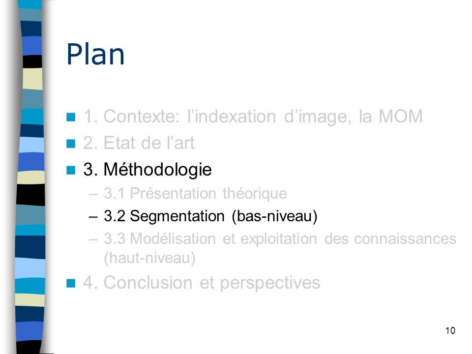 10 Plan 1. Contexte: lindexation dimage, la MOM 2. Etat de lart 3. Méthodologie –3.1 Présentation théorique –3.2 Segmentation (bas-niveau) –3.3 Modéli