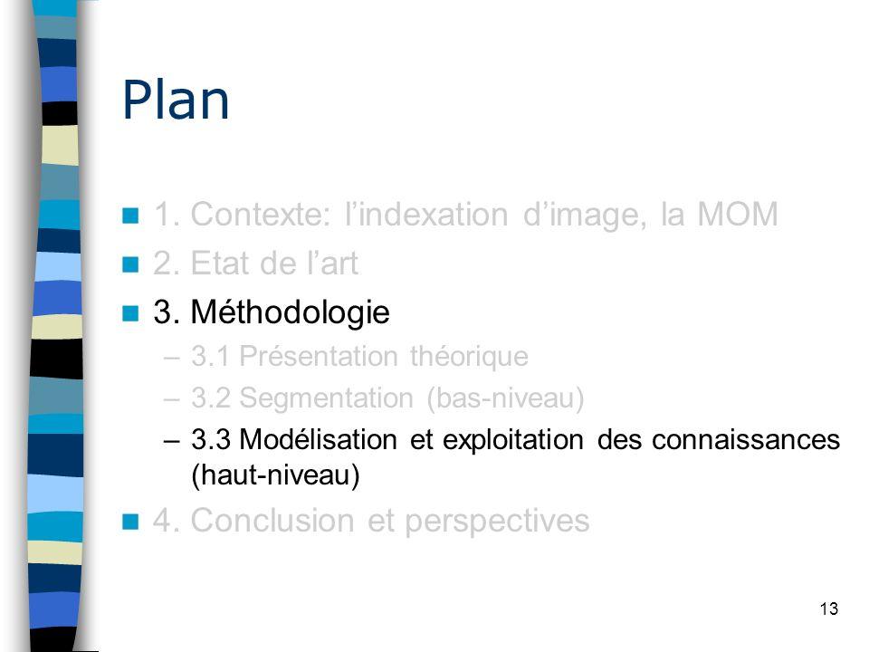 13 Plan 1. Contexte: lindexation dimage, la MOM 2. Etat de lart 3. Méthodologie –3.1 Présentation théorique –3.2 Segmentation (bas-niveau) –3.3 Modéli