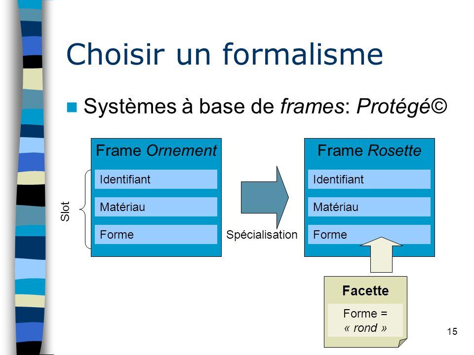 15 Choisir un formalisme Systèmes à base de frames: Protégé© Frame Ornement Identifiant Matériau Forme Slot Frame Rosette Identifiant Matériau FormeSp