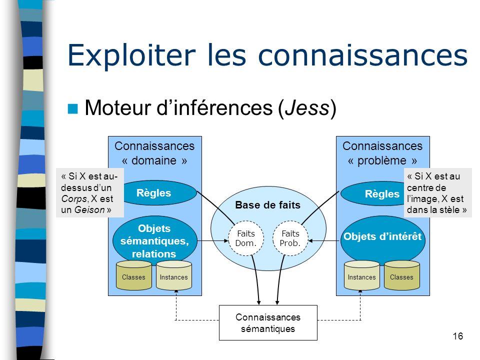 16 Connaissances « domaine » Connaissances « problème » Exploiter les connaissances Moteur dinférences (Jess) Règles Base de faits Connaissances séman