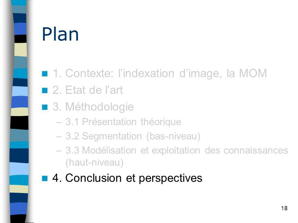 18 Plan 1. Contexte: lindexation dimage, la MOM 2. Etat de lart 3. Méthodologie –3.1 Présentation théorique –3.2 Segmentation (bas-niveau) –3.3 Modéli