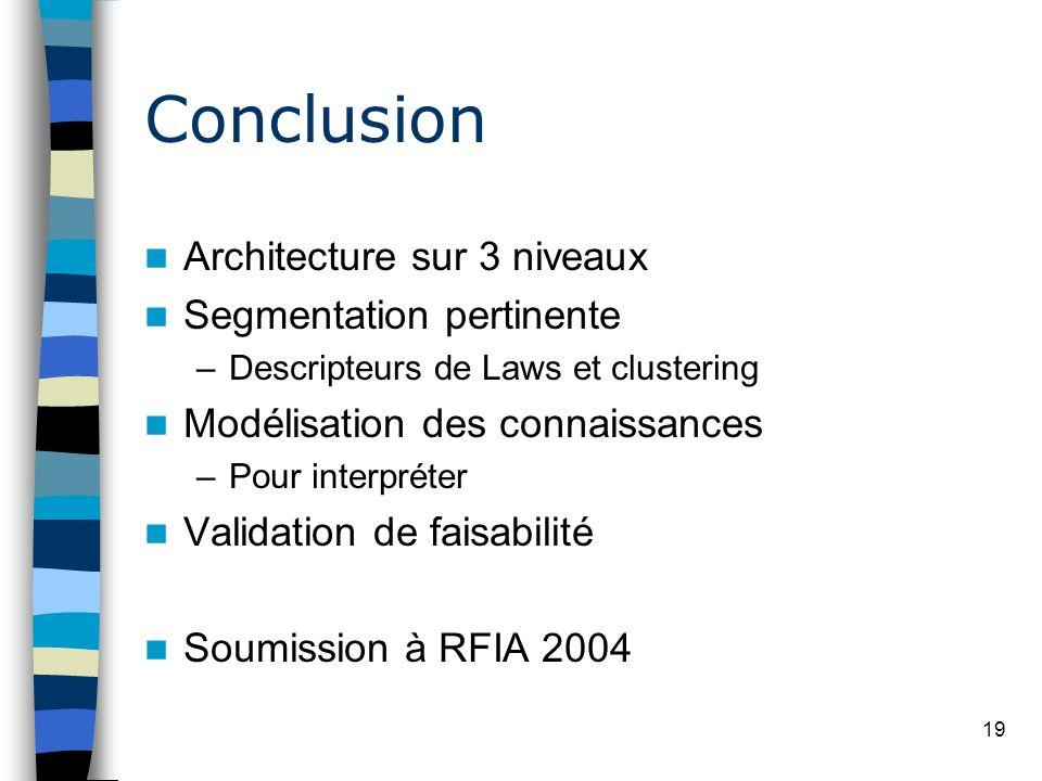 19 Conclusion Architecture sur 3 niveaux Segmentation pertinente –Descripteurs de Laws et clustering Modélisation des connaissances –Pour interpréter