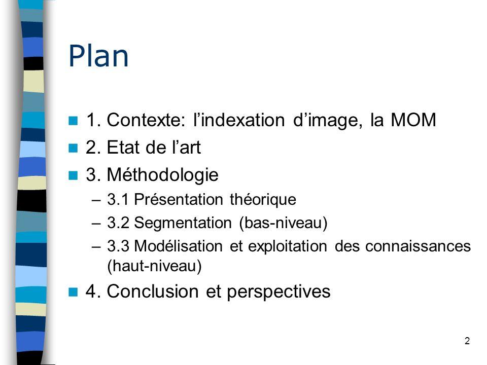 2 Plan 1. Contexte: lindexation dimage, la MOM 2. Etat de lart 3. Méthodologie –3.1 Présentation théorique –3.2 Segmentation (bas-niveau) –3.3 Modélis