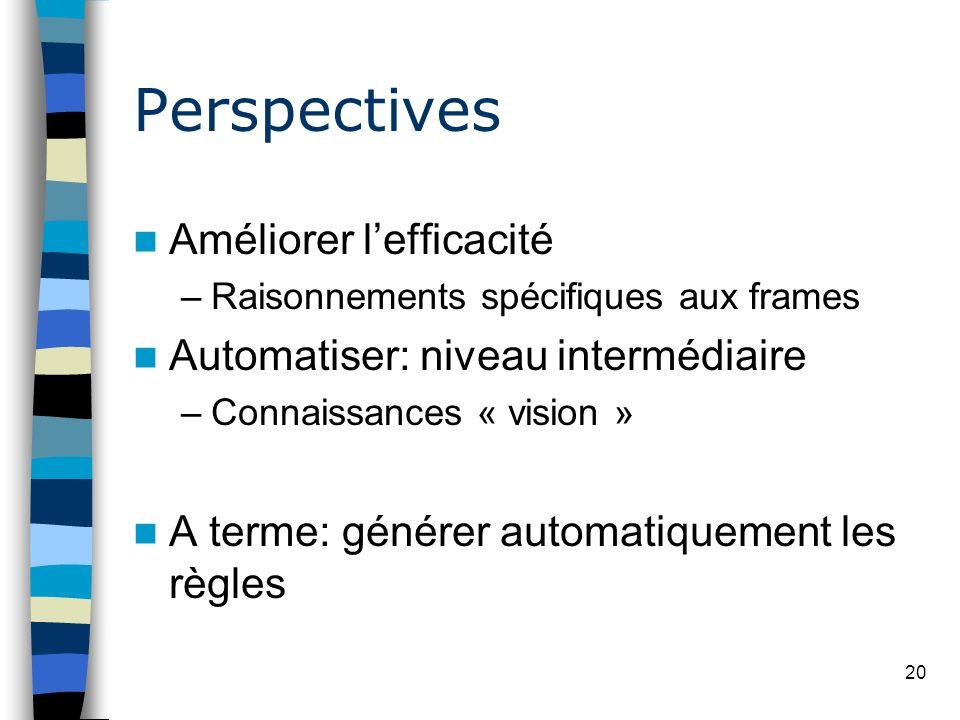 20 Perspectives Améliorer lefficacité –Raisonnements spécifiques aux frames Automatiser: niveau intermédiaire –Connaissances « vision » A terme: génér